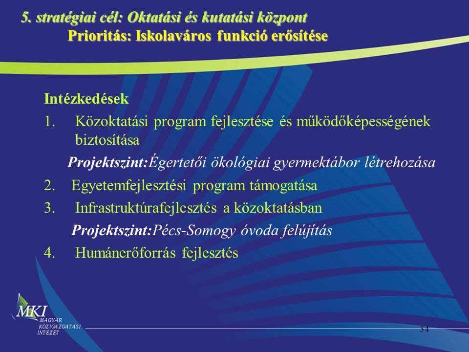 34 5. stratégiai cél: Oktatási és kutatási központ Prioritás: Iskolaváros funkció erősítése Intézkedések 1.Közoktatási program fejlesztése és működőké