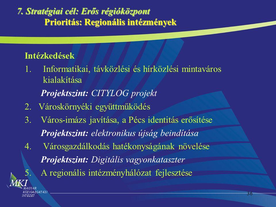 36 7. Stratégiai cél: Erős régióközpont Prioritás: Regionális intézmények Intézkedések 1.Informatikai, távközlési és hírközlési mintaváros kialakítása