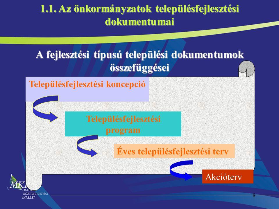 9 Településfejlesztési koncepció  A települési szintű tervezés alapdokumentuma  Olyan célrendszert tartalmaz, amely hosszú távra irányt mutat a fejlesztéssel kapcsolatos döntések meghozatalához  A képviselőtestület határozatban fogadja el 1.1.
