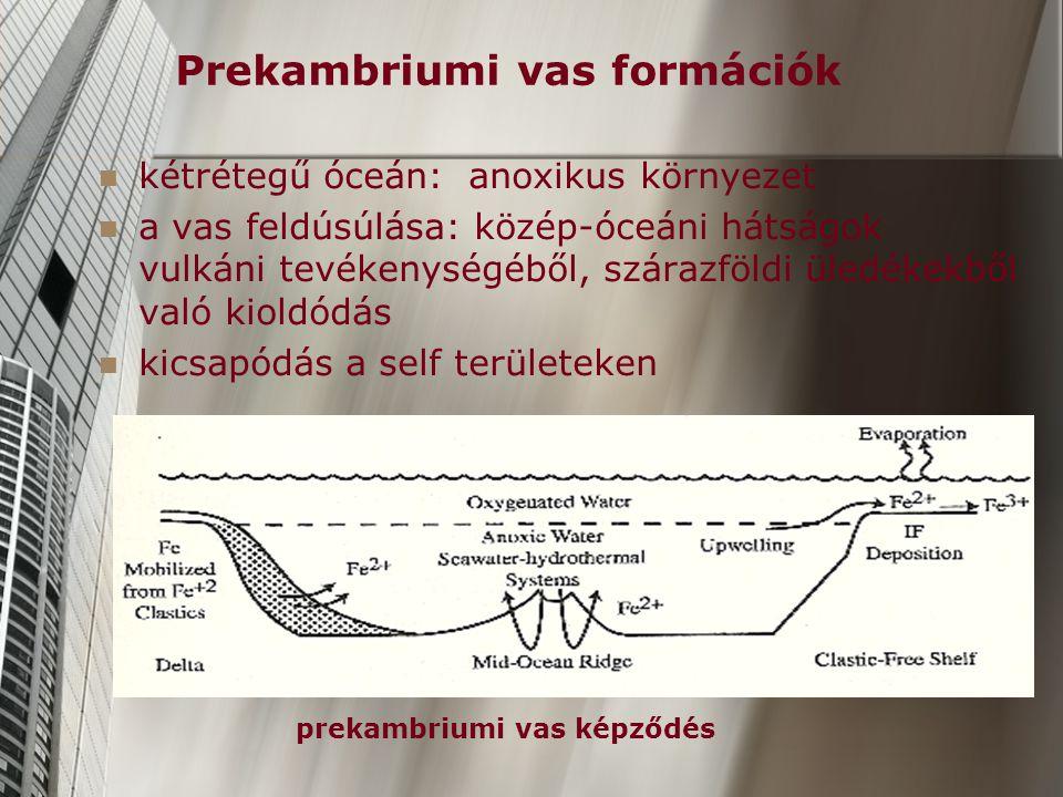 Prekambriumi vas formációk kétrétegű óceán: anoxikus környezet a vas feldúsúlása: közép-óceáni hátságok vulkáni tevékenységéből, szárazföldi üledékekből való kioldódás kicsapódás a self területeken prekambriumi vas képződés