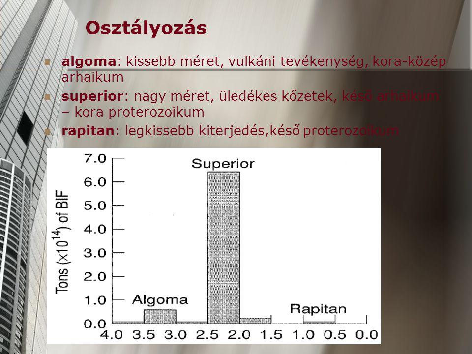 algoma: kissebb méret, vulkáni tevékenység, kora-közép arhaikum superior: nagy méret, üledékes kőzetek, késő arhaikum – kora proterozoikum rapitan: legkissebb kiterjedés,késő proterozoikum Osztályozás