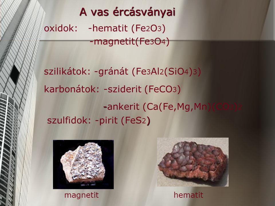 A vas ércásványai oxidok: -hematit (Fe 2 O 3 ) -magnetit(Fe 3 O 4 ) szilikátok: -gránát (Fe 3 Al 2 (SiO 4 ) 3 ) karbonátok: -sziderit (FeCO 3 ) - -ankerit (Ca(Fe,Mg,Mn)(CO 3 ) 2 ) szulfidok: -pirit (FeS 2 ) magnetit hematit