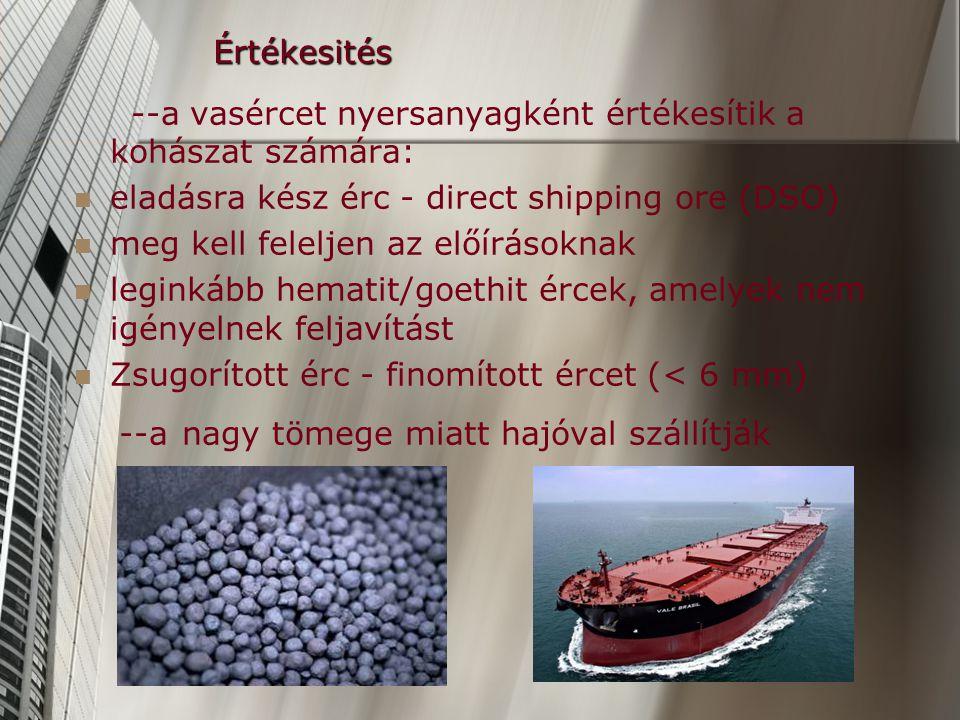 Értékesités --a vasércet nyersanyagként értékesítik a kohászat számára: eladásra kész érc - direct shipping ore (DSO) meg kell feleljen az előírásoknak leginkább hematit/goethit ércek, amelyek nem igényelnek feljavítást Zsugorított érc - finomított ércet (< 6 mm) --a nagy tömege miatt hajóval szállítják