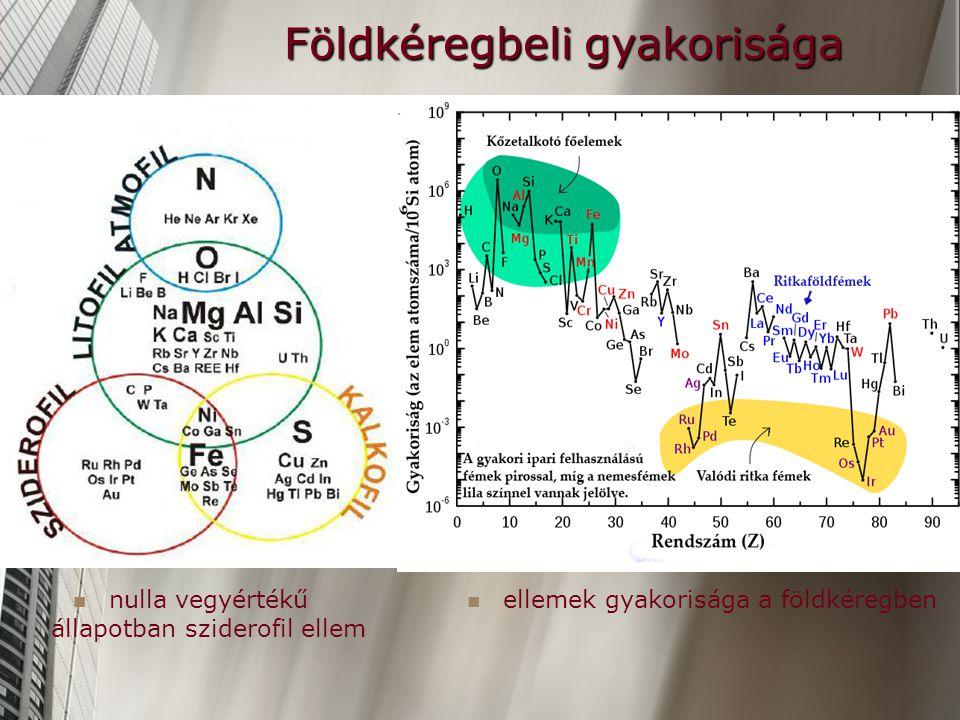Földkéregbeli gyakorisága nulla vegyértékű állapotban sziderofil ellem ellemek gyakorisága a földkéregben