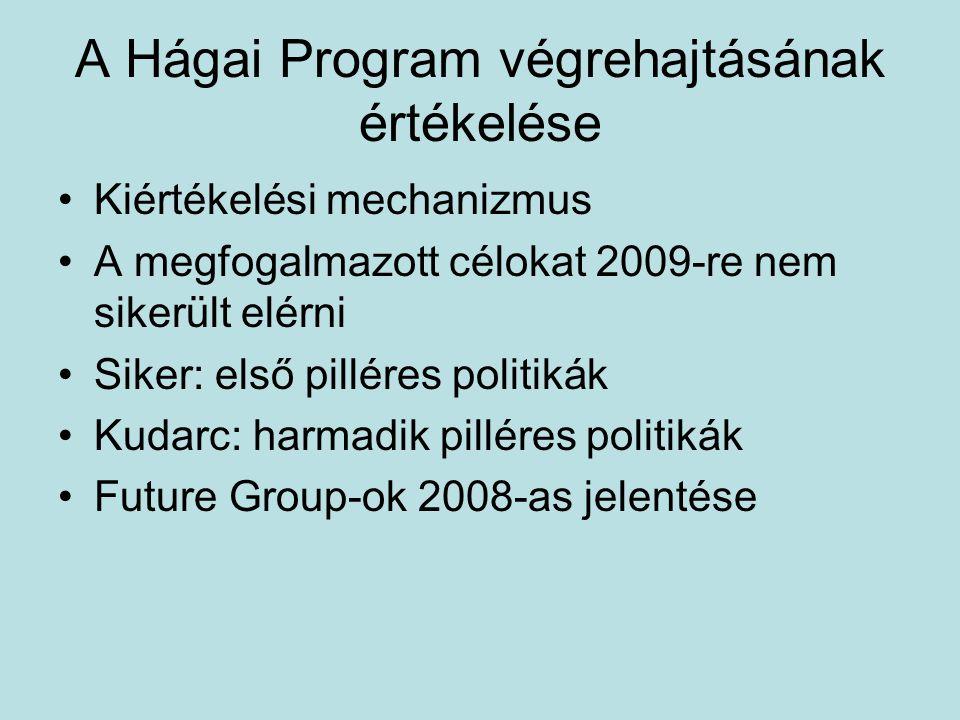 A Hágai Program végrehajtásának értékelése Kiértékelési mechanizmus A megfogalmazott célokat 2009-re nem sikerült elérni Siker: első pilléres politiká