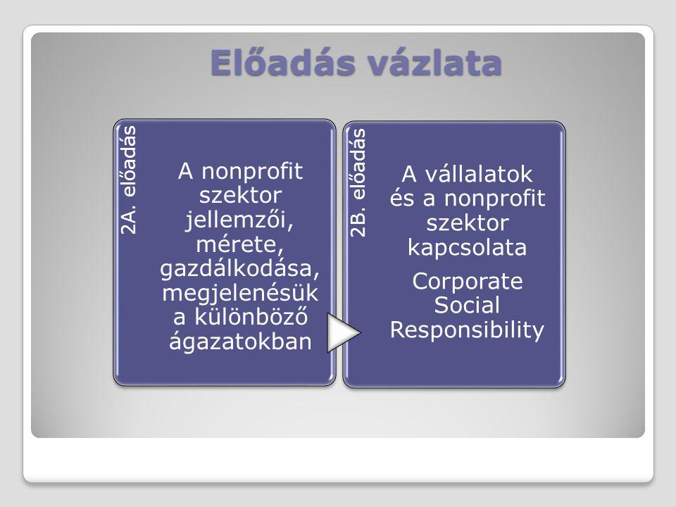 Előadás vázlata Előadás vázlata 2A. előadás A nonprofit szektor jellemzői, mérete, gazdálkodása, megjelenésük a különböző ágazatokban 2B. előadás A vá