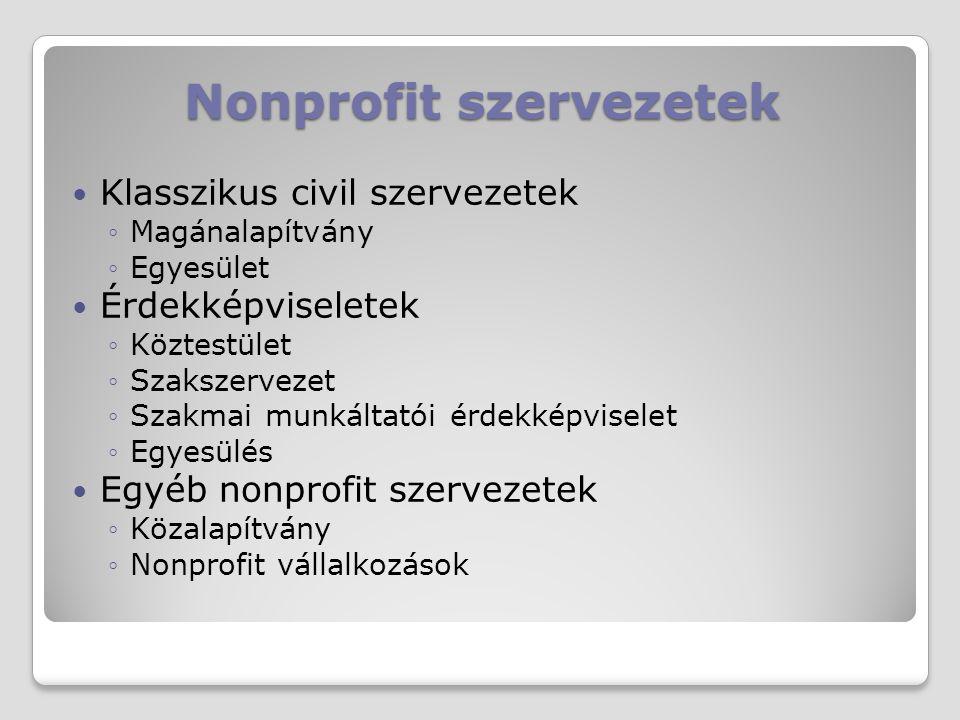 Nonprofit szervezetek Klasszikus civil szervezetek ◦Magánalapítvány ◦Egyesület Érdekképviseletek ◦Köztestület ◦Szakszervezet ◦Szakmai munkáltatói érde