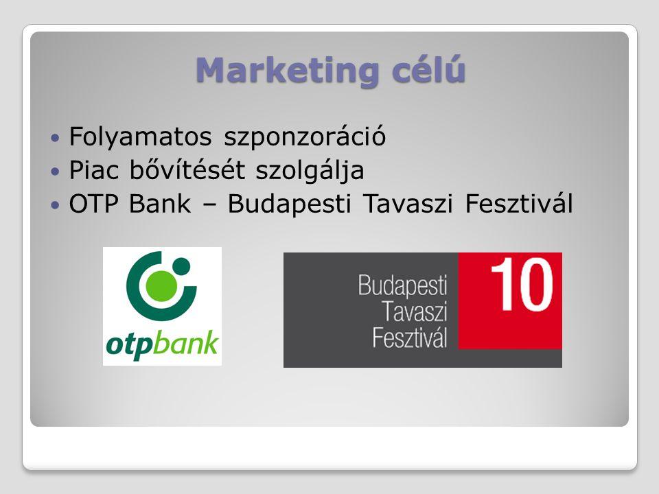 Folyamatos szponzoráció Piac bővítését szolgálja OTP Bank – Budapesti Tavaszi Fesztivál