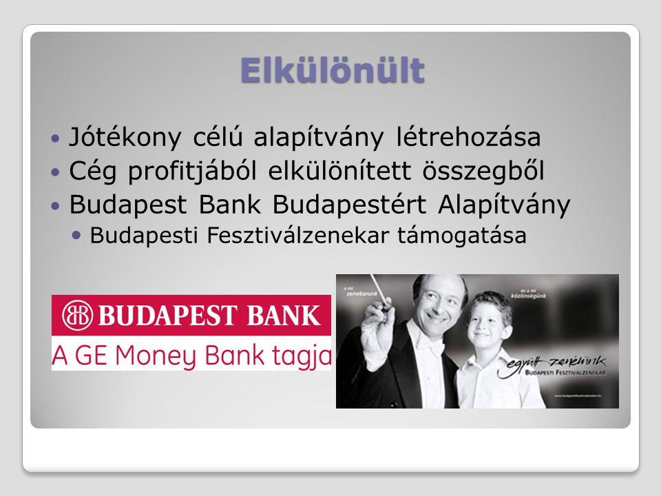 Elkülönült Jótékony célú alapítvány létrehozása Cég profitjából elkülönített összegből Budapest Bank Budapestért Alapítvány Budapesti Fesztiválzenekar