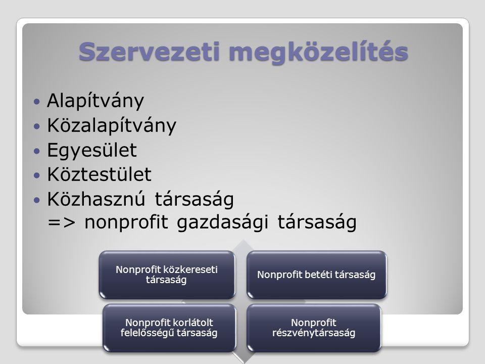 Szervezeti megközelítés Alapítvány Közalapítvány Egyesület Köztestület Közhasznú társaság => nonprofit gazdasági társaság Nonprofit közkereseti társas