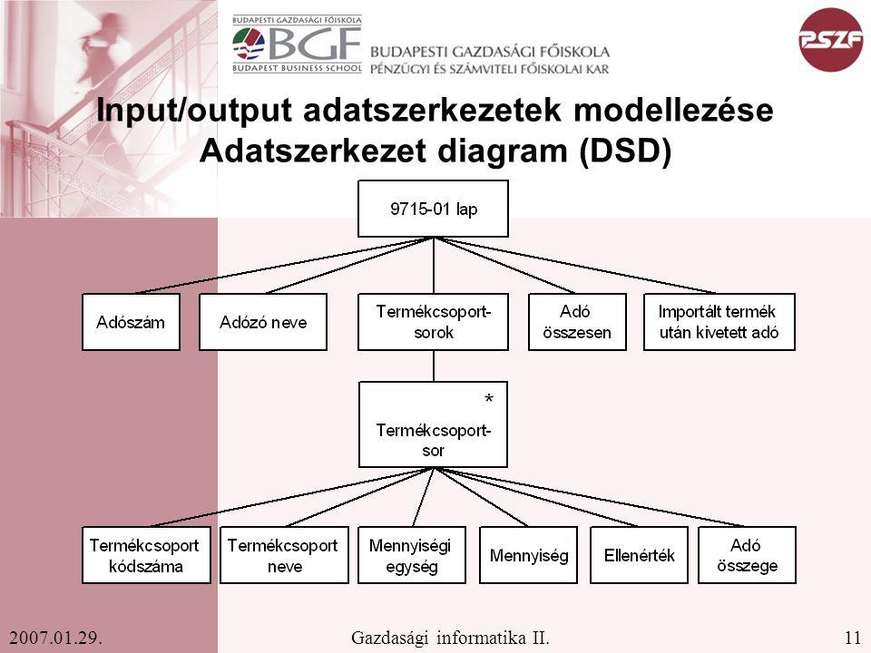11Gazdasági informatika II.2007.01.29. Input/output adatszerkezetek modellezése Adatszerkezet diagram (DSD)