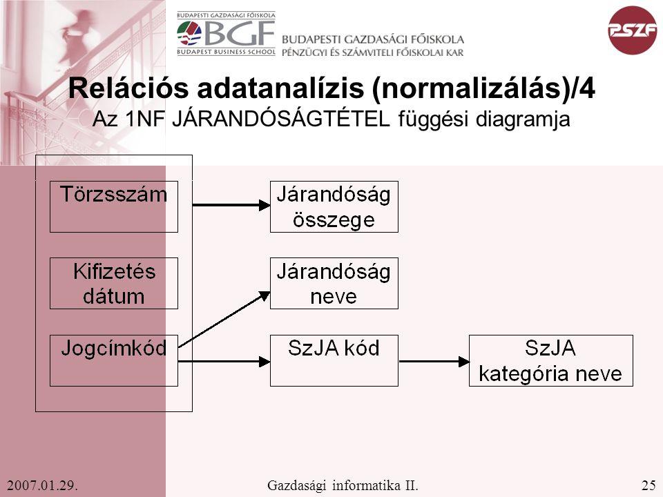 25Gazdasági informatika II.2007.01.29. Relációs adatanalízis (normalizálás)/4 Az 1NF JÁRANDÓSÁGTÉTEL függési diagramja