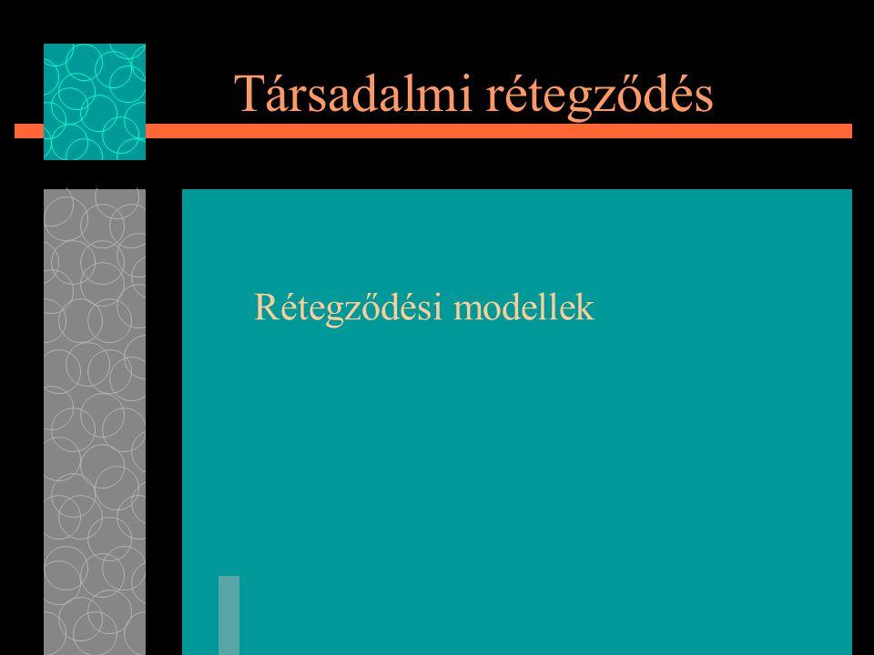 Társadalmi rétegződés Rétegződési modellek