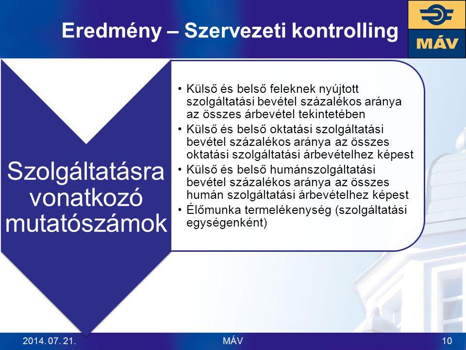 Eredmény – Szervezeti kontrolling 2014. 07. 21.MÁV10 Szolgáltatásra vonatkozó mutatószámok Külső és belső feleknek nyújtott szolgáltatási bevétel száz