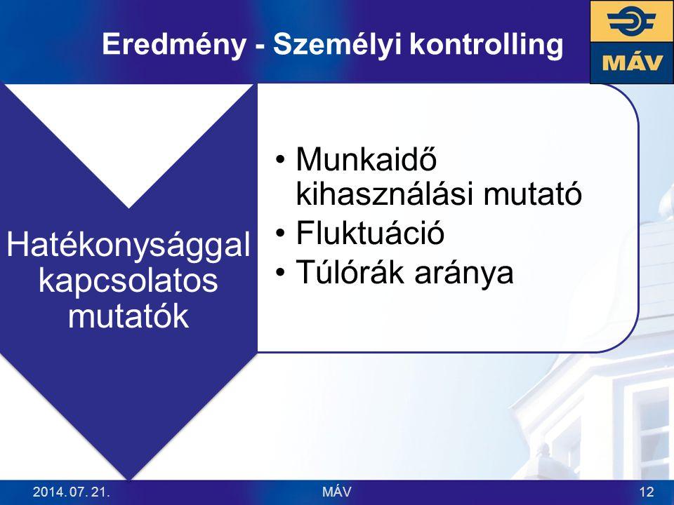 Eredmény - Személyi kontrolling 2014. 07. 21.MÁV12 Hatékonysággal kapcsolatos mutatók Munkaidő kihasználási mutató Fluktuáció Túlórák aránya