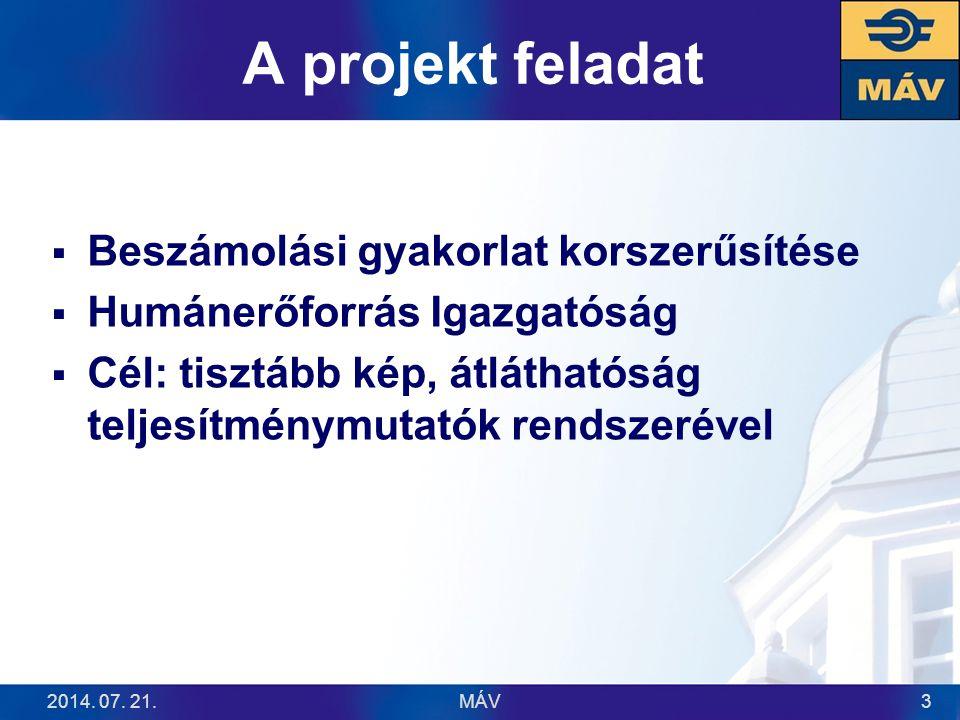 A projekt feladat  Beszámolási gyakorlat korszerűsítése  Humánerőforrás Igazgatóság  Cél: tisztább kép, átláthatóság teljesítménymutatók rendszerév