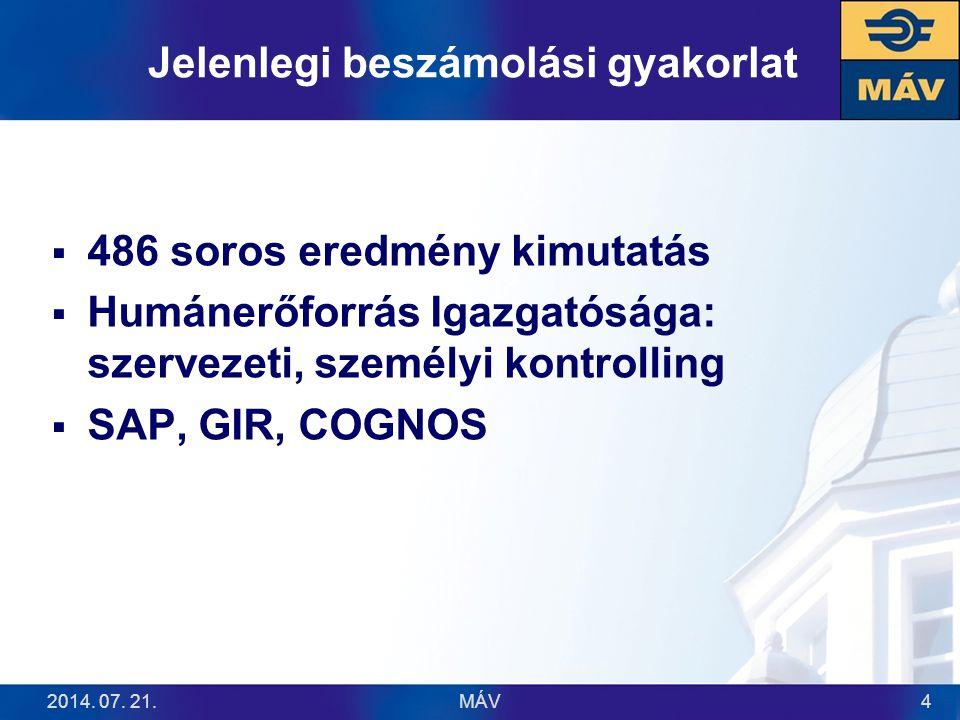 Jelenlegi beszámolási gyakorlat  486 soros eredmény kimutatás  Humánerőforrás Igazgatósága: szervezeti, személyi kontrolling  SAP, GIR, COGNOS 2014
