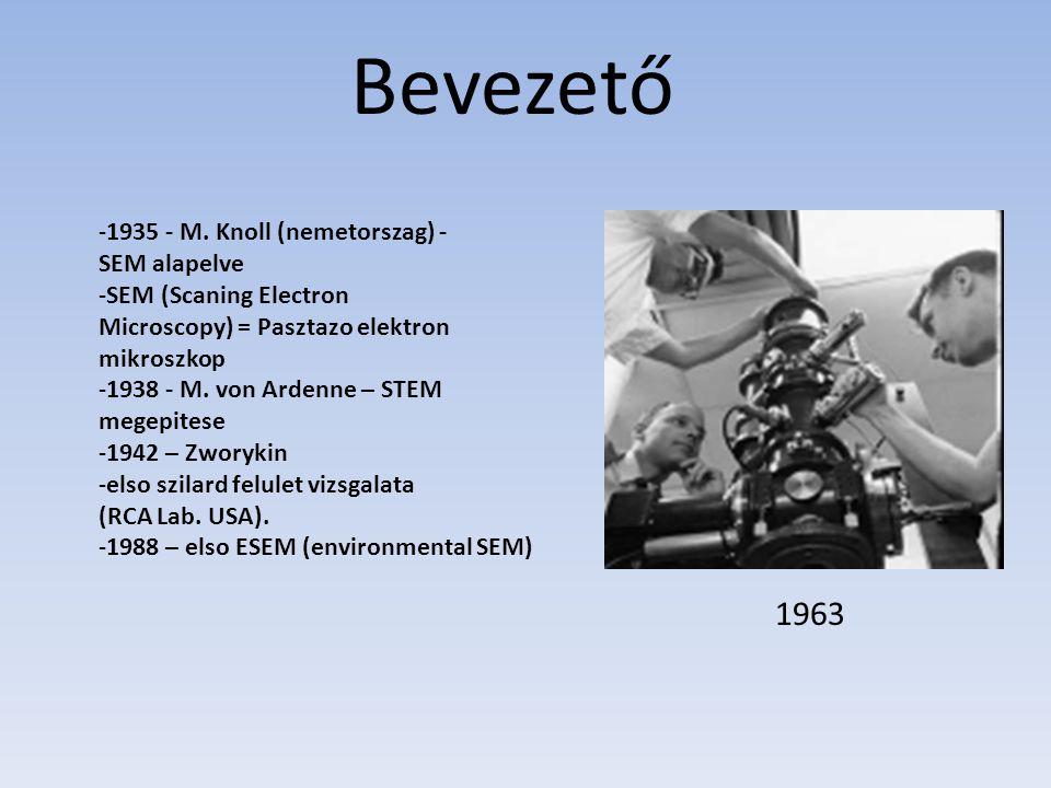 Bevezető -1935 - M.