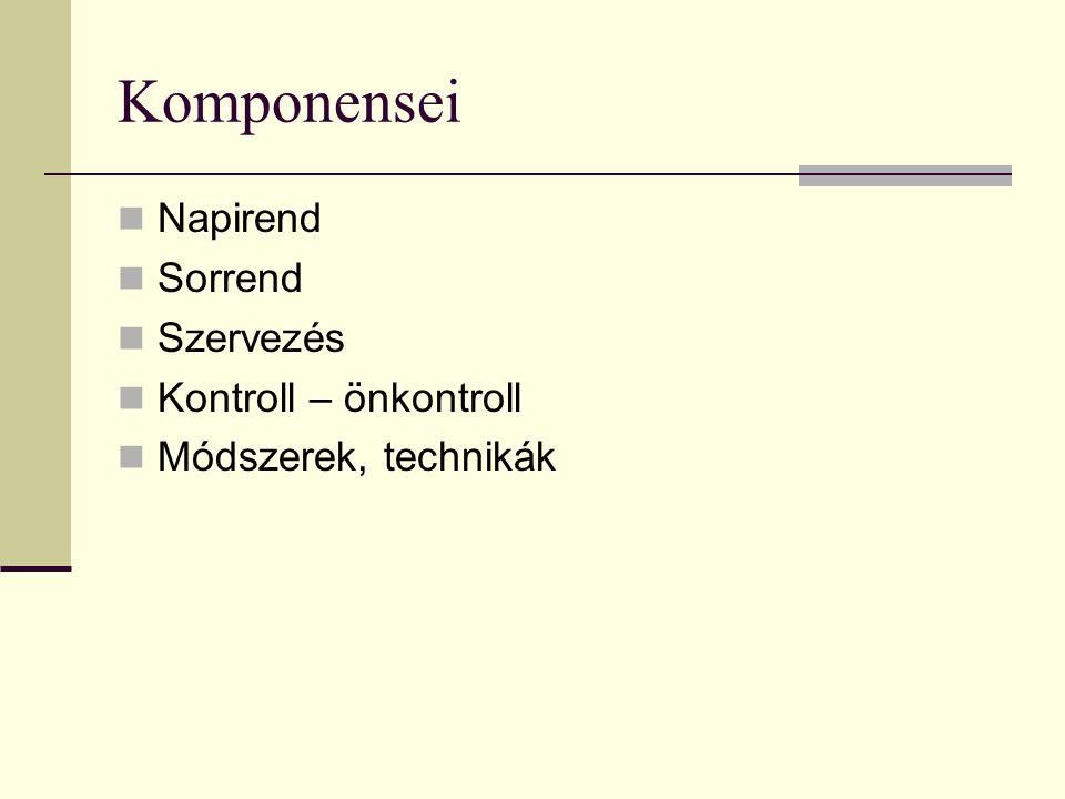 Komponensei Napirend Sorrend Szervezés Kontroll – önkontroll Módszerek, technikák
