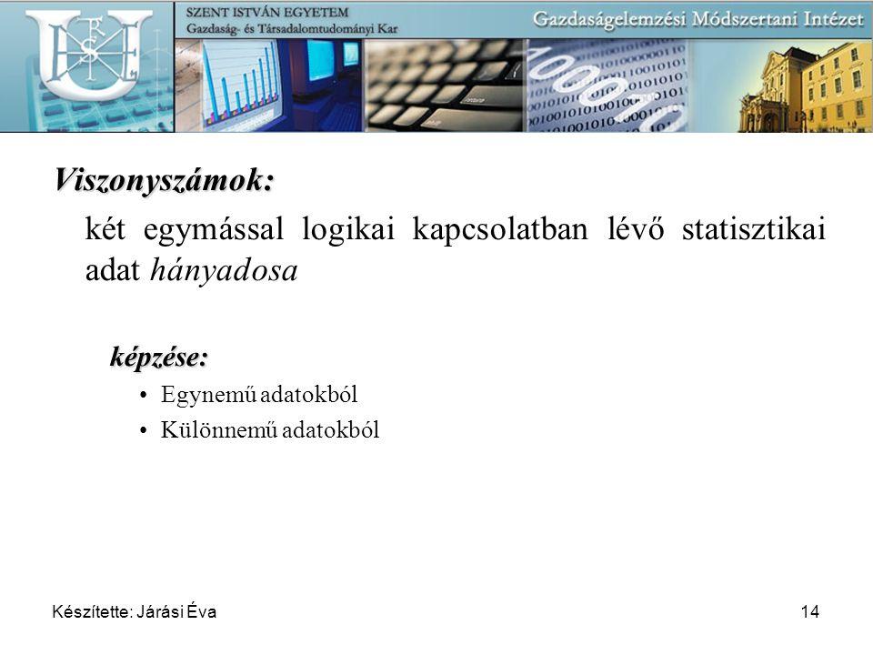 Készítette: Járási Éva14 Viszonyszámok: két egymással logikai kapcsolatban lévő statisztikai adat hányadosa képzése: képzése: Egynemű adatokból Különn