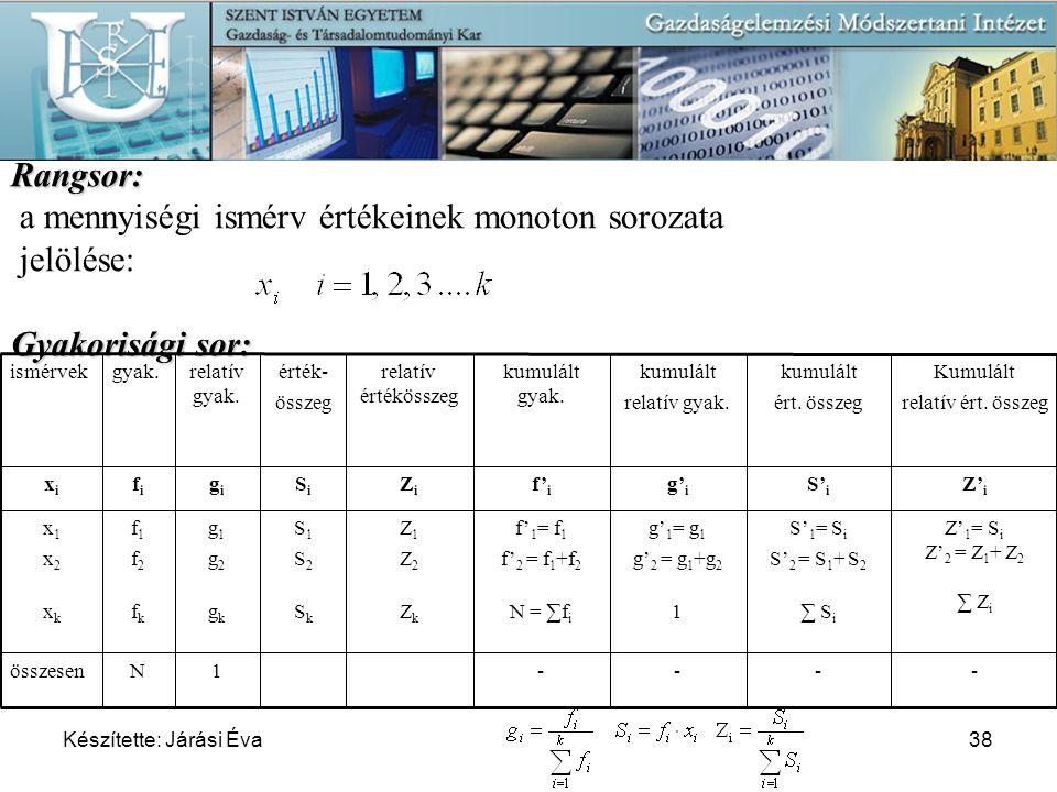 Készítette: Járási Éva38 Rangsor: Gyakorisági sor: Rangsor: a mennyiségi ismérv értékeinek monoton sorozata jelölése: Gyakorisági sor: - S' 1 = S i S'