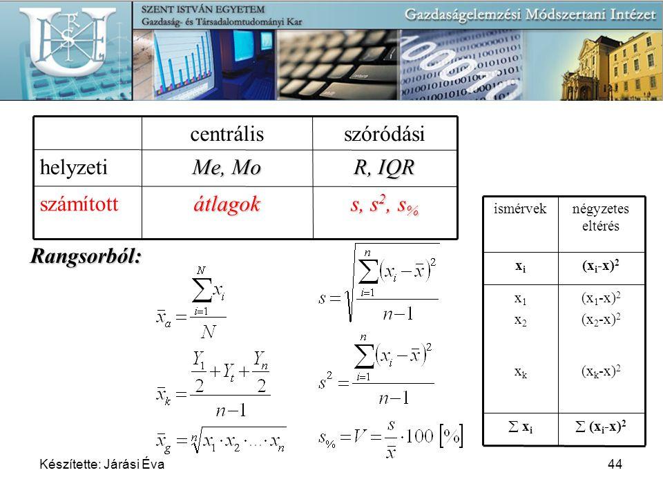 Készítette: Járási Éva44 Rangsorból: R, IQR Me, Mo helyzeti átlagok centrális s, s 2, s % számított szóródási  xi xi x1x2xkx1x2xk xixi ismérvek  (x