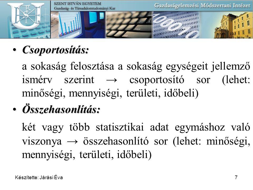 Készítette: Járási Éva8 Táblázatok típusai Csoportosítás Cso- por- tosí- tás ∑ ∑ │  vagy fordítva Cso- por- tosí- tás ∑ Leírósor vagy felsorolás │  vagy fordítva Leíró- sor vagy felso- rolás Leírósor vagy felsorolás Egyszerű tábla Csoportosítást nem tartalmazó adatsorok összefüggő rendszere Csoportosító tábla Egy ismérv szerinti csoportosítást tartalmazó statisztikai sorok összefüggő rendszere Kombinációs tábla A sokaság több ismérv szerinti kombinatív osztályozásának eredménye