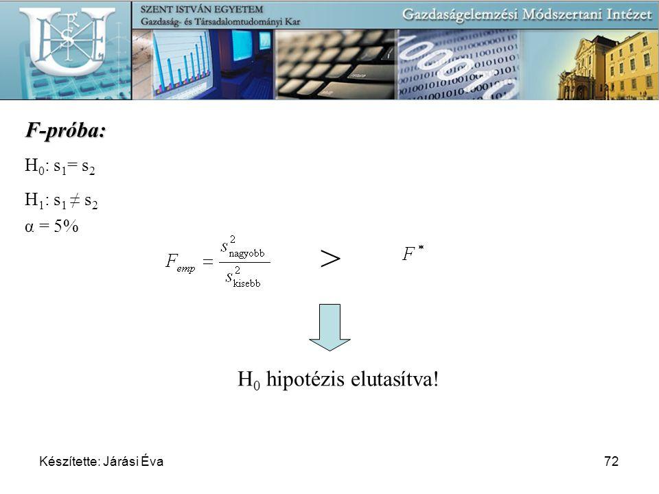 Készítette: Járási Éva72 F-próba: H 0 : s 1 = s 2 H 1 : s 1 ≠ s 2 α = 5% > H 0 hipotézis elutasítva!