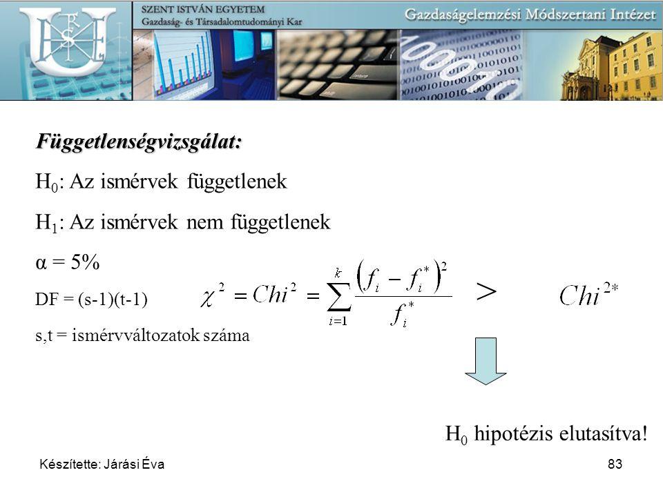 Készítette: Járási Éva83 Függetlenségvizsgálat: H 0 : Az ismérvek függetlenek H 1 : Az ismérvek nem függetlenek α = 5% DF = (s-1)(t-1) s,t = ismérvvál