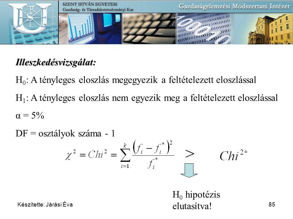 Készítette: Járási Éva85 Illeszkedésvizsgálat: H 0 : A tényleges eloszlás megegyezik a feltételezett eloszlással H 1 : A tényleges eloszlás nem egyezi