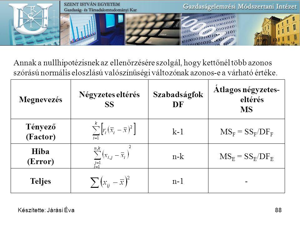 Készítette: Járási Éva88 Annak a nullhipotézisnek az ellenőrzésére szolgál, hogy kettőnél több azonos szórású normális eloszlású valószínűségi változó