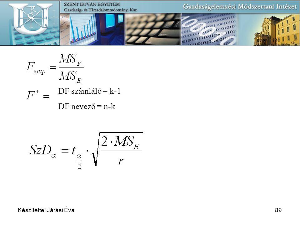 Készítette: Járási Éva89 DF számláló = k-1 DF nevező = n-k