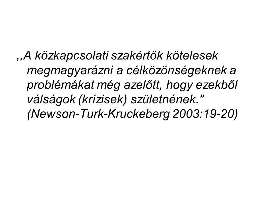 ,,A közkapcsolati szakértők kötelesek megmagyarázni a célközönségeknek a problémákat még azelőtt, hogy ezekből válságok (krízisek) születnének. (Newson-Turk-Kruckeberg 2003:19-20)