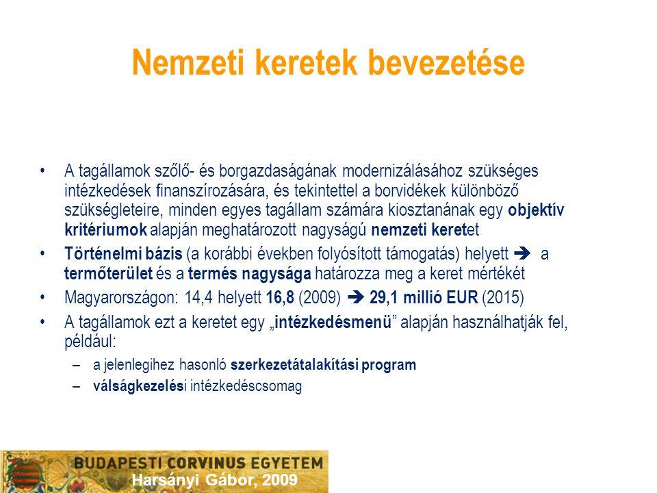 Harsányi Gábor, 2009 Nemzeti keretek bevezetése A tagállamok szőlő- és borgazdaságának modernizálásához szükséges intézkedések finanszírozására, és te