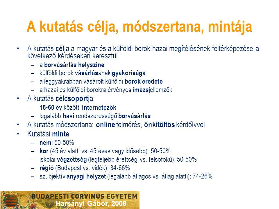Harsányi Gábor, 2009 A kutatás célja, módszertana, mintája A kutatás cél ja a magyar és a külföldi borok hazai megítélésének feltérképezése a következő kérdéseken keresztül –a borvásárlás helyszíne –külföldi borok vásárlás ának gyakorisága –a leggyakrabban vásárolt külföldi borok eredete –a hazai és külföldi borokra érvényes imázs jellemzők A kutatás célcsoport ja: – 18-60 év közötti internetezők –legalább havi rendszerességű borvásárlás A kutatás módszertana: online felmérés, önkitöltős kérdőívvel Kutatási minta – nem : 50-50% – kor (45 év alatti vs.