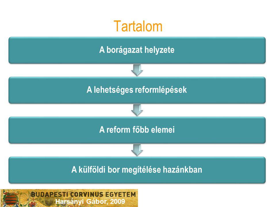 Harsányi Gábor, 2009 Tartalom A borágazat helyzeteA lehetséges reformlépésekA reform főbb elemeiA külföldi bor megítélése hazánkban
