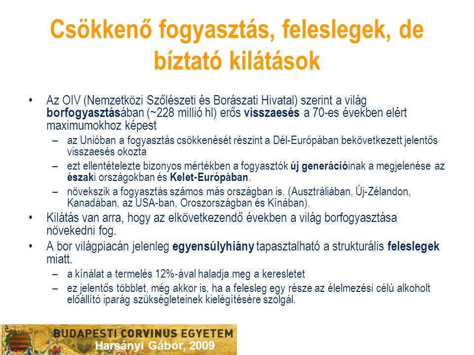 Harsányi Gábor, 2009 Csökkenő fogyasztás, feleslegek, de bíztató kilátások Az OIV (Nemzetközi Szőlészeti és Borászati Hivatal) szerint a világ borfogy