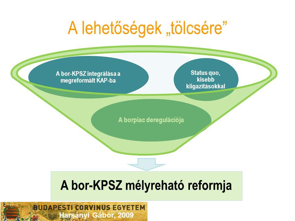 """Harsányi Gábor, 2009 A lehetőségek """"tölcsére A bor-KPSZ mélyreható reformja A borpiac deregulációja A bor-KPSZ integrálása a megreformált KAP-ba Status quo, kisebb kiigazításokkal"""