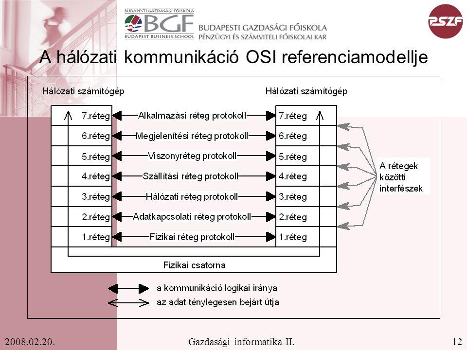12Gazdasági informatika II.2008.02.20. A hálózati kommunikáció OSI referenciamodellje