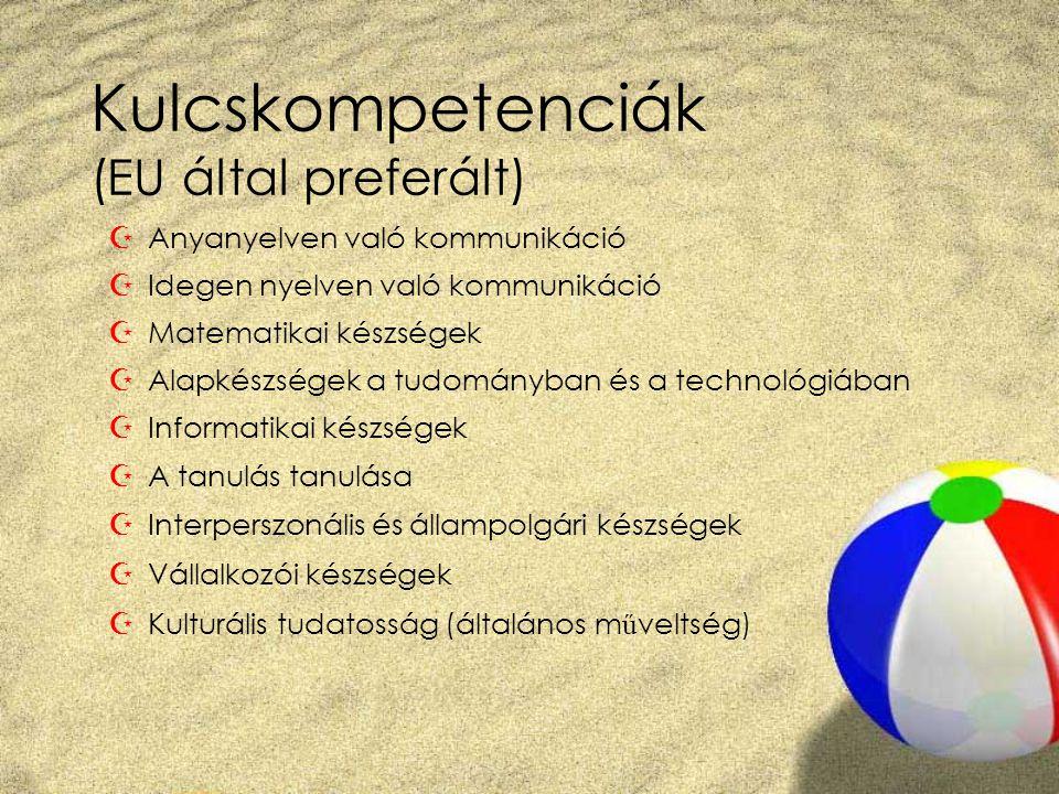 Kulcskompetenciák (EU által preferált) ZAnyanyelven való kommunikáció ZIdegen nyelven való kommunikáció ZMatematikai készségek ZAlapkészségek a tudomá