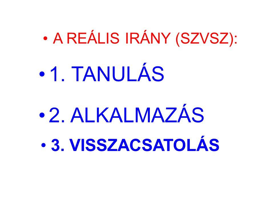 A REÁLIS IRÁNY (SZVSZ): 1. TANULÁS 2. ALKALMAZÁS 3. VISSZACSATOLÁS