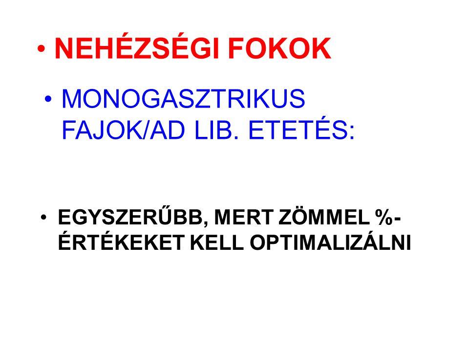 NEHÉZSÉGI FOKOK MONOGASZTRIKUS FAJOK/AD LIB.