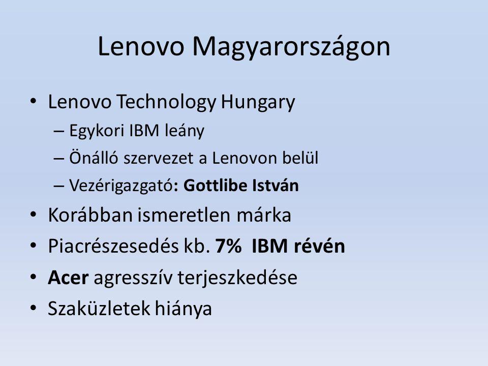 Lenovo Magyarországon Lenovo Technology Hungary – Egykori IBM leány – Önálló szervezet a Lenovon belül – Vezérigazgató: Gottlibe István Korábban ismer