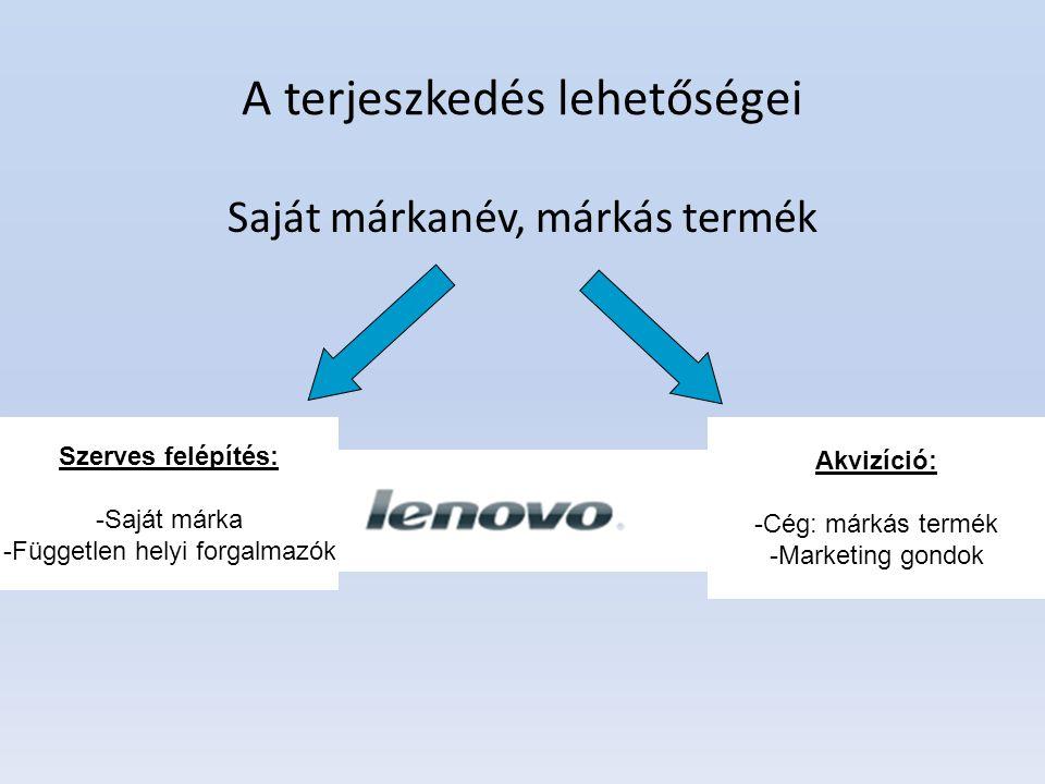 A terjeszkedés lehetőségei Saját márkanév, márkás termék Szerves felépítés: -Saját márka -Független helyi forgalmazók Akvizíció: -Cég: márkás termék -