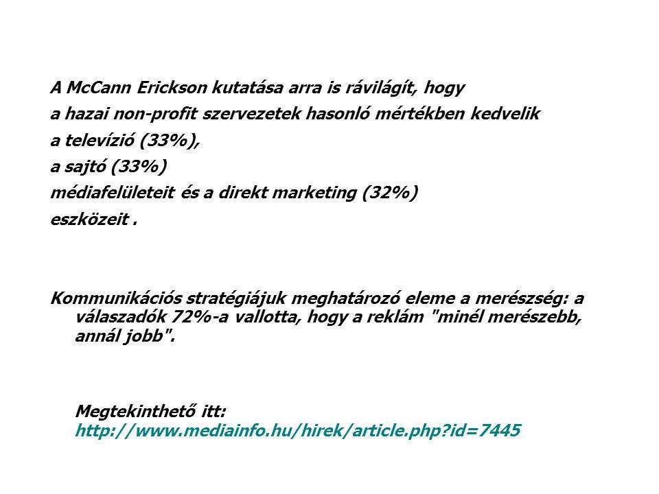 A McCann Erickson kutatása arra is rávilágít, hogy a hazai non-profit szervezetek hasonló mértékben kedvelik a televízió (33%), a sajtó (33%) médiafelületeit és a direkt marketing (32%) eszközeit.