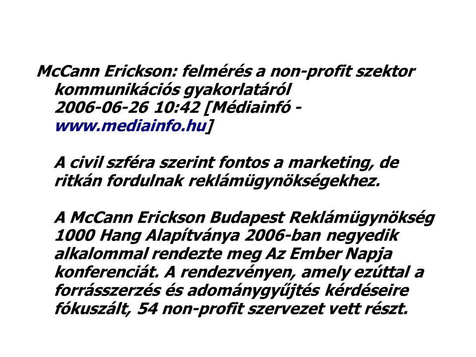 McCann Erickson: felmérés a non-profit szektor kommunikációs gyakorlatáról 2006-06-26 10:42 [Médiainfó - www.mediainfo.hu] A civil szféra szerint fontos a marketing, de ritkán fordulnak reklámügynökségekhez.