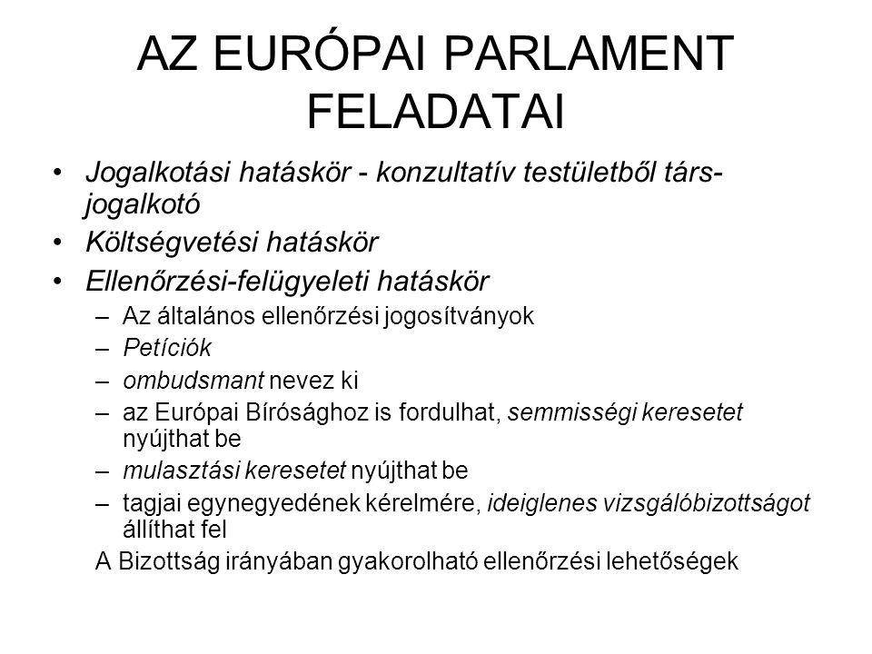 AZ EURÓPAI PARLAMENT FELADATAI Jogalkotási hatáskör - konzultatív testületből társ- jogalkotó Költségvetési hatáskör Ellenőrzési-felügyeleti hatáskör