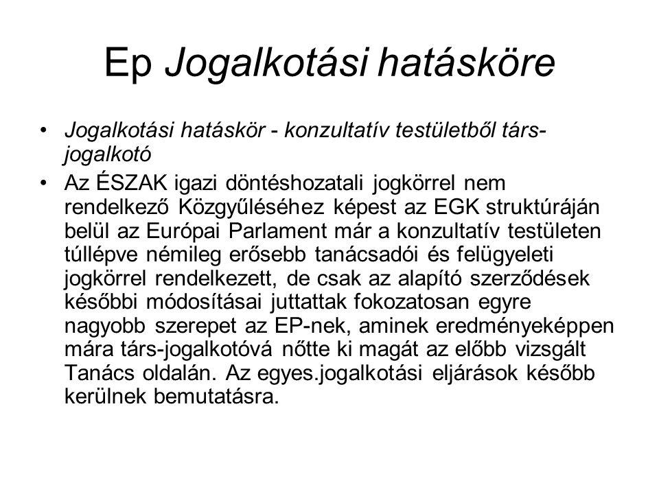 Ep Jogalkotási hatásköre Jogalkotási hatáskör - konzultatív testületből társ- jogalkotó Az ÉSZAK igazi döntéshozatali jogkörrel nem rendelkező Közgyűléséhez képest az EGK struktúráján belül az Európai Parlament már a konzultatív testületen túllépve némileg erősebb tanácsadói és felügyeleti jogkörrel rendelkezett, de csak az alapító szerződések későbbi módosításai juttattak fokozatosan egyre nagyobb szerepet az EP-nek, aminek eredményeképpen mára társ-jogalkotóvá nőtte ki magát az előbb vizsgált Tanács oldalán.
