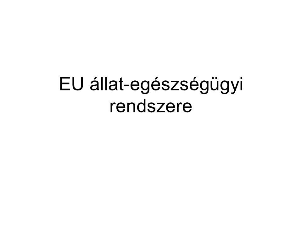 EU állat-egészségügyi rendszere