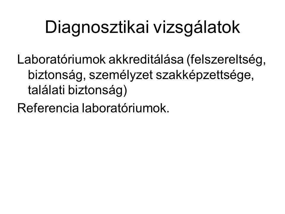 Diagnosztikai vizsgálatok Laboratóriumok akkreditálása (felszereltség, biztonság, személyzet szakképzettsége, találati biztonság) Referencia laboratóriumok.